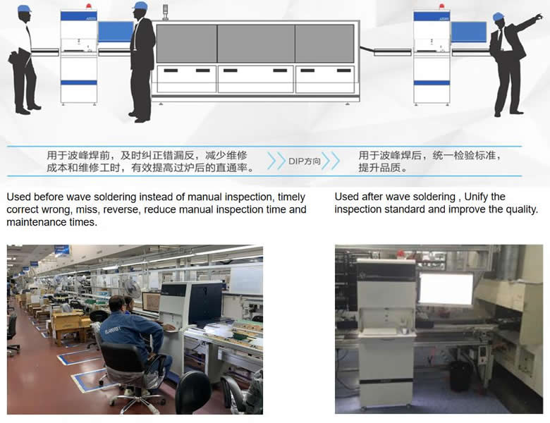 THT Component Automated Inspection System Application